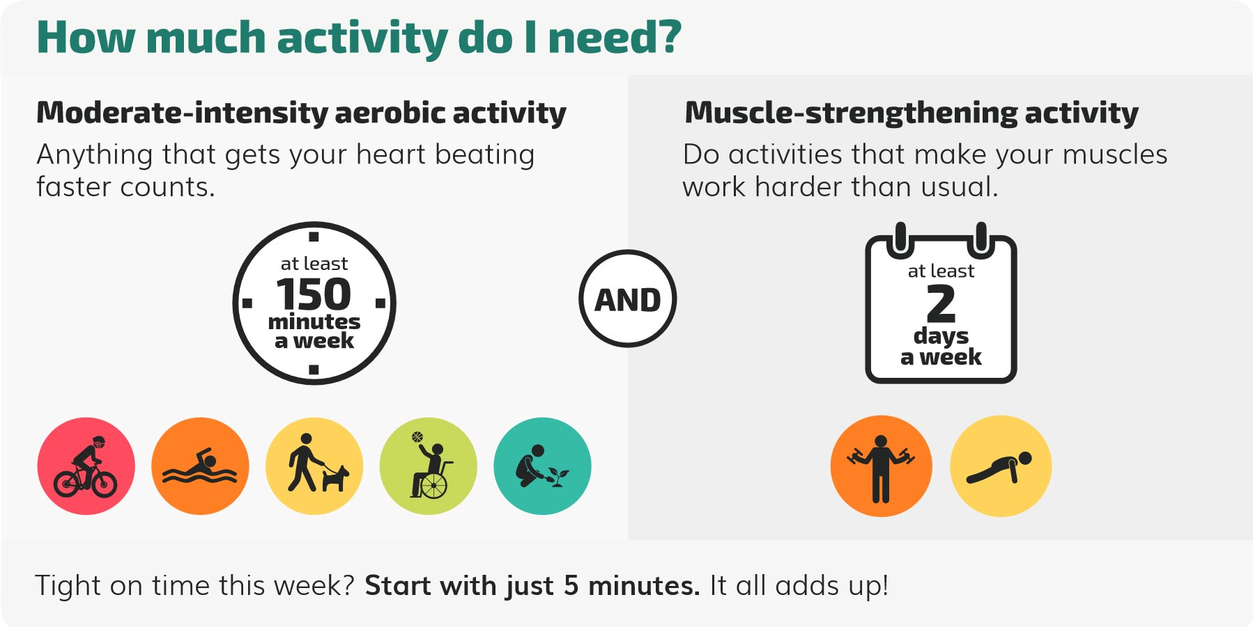 exercise-how-much-activity-do-i-need