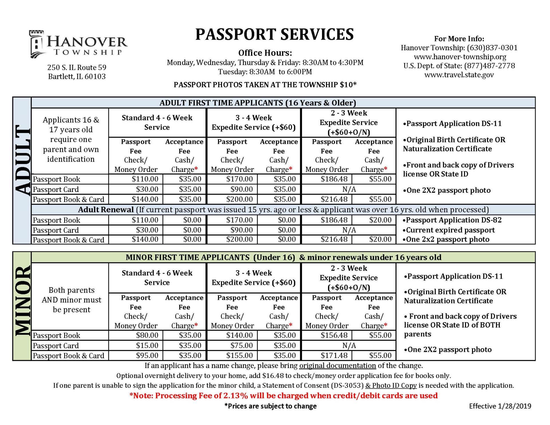 Passport Services At Hanover Township Hanover Township Il
